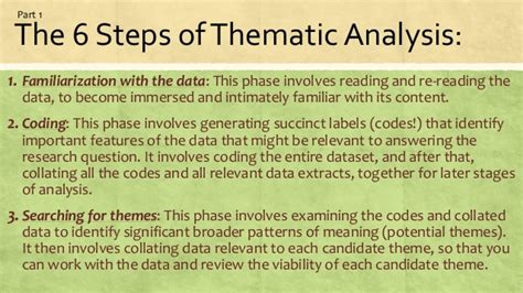 themes research definition strategies on how to infer explain patterns and themes