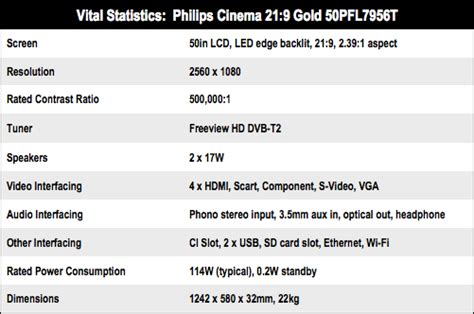 cinema 21 register philips cinema 21 9 gold 50in ultra widescreen tv the