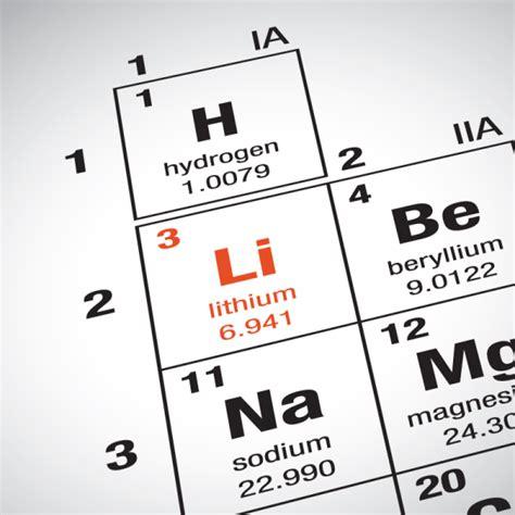 Lithium On Periodic Table by Periodic Table Focus On Lithium Li Igoscience