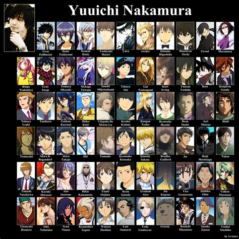 Anime Voice Actors by Seiyu Anime Photo 34371344 Fanpop