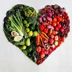 about healthy food pyramid racipes for kids plate pictures images quotes photo heart