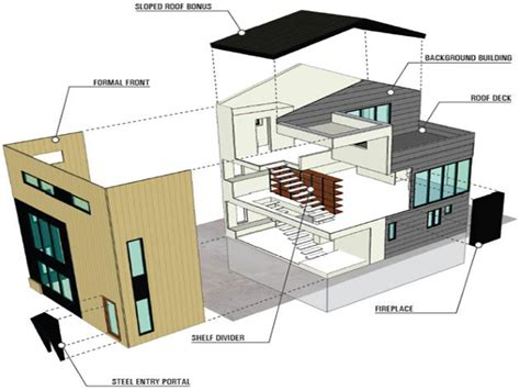 google sketchup floor plans sketchup house plans google house design plans waterfront house plans designs treesranch com