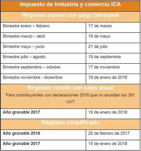 calendario impuesto industria y comercio bucaramanga 2016 fechas para pago de impuestos