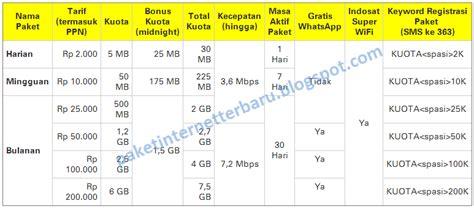 cara daftar paket internet murah yellow im3 kuota 1gb paket internet im3 promo terbaru