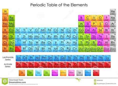 tavola peridica tavola periodica foto la tavola periodica dei