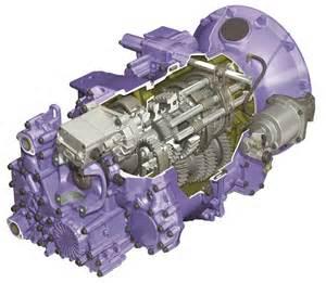 Brake System Scania Braking That Makes Cents Scania
