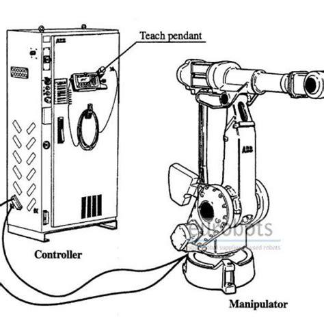 sträucher schneiden wann erlaubt abb irb 4400 m94 eurobots