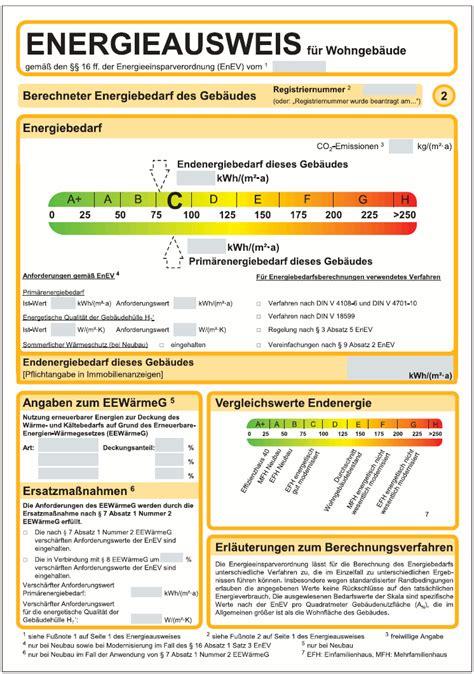Angebot Vermietung Muster Energieausweis Re Max Gamundia Die Immobilienmakler Regional National International