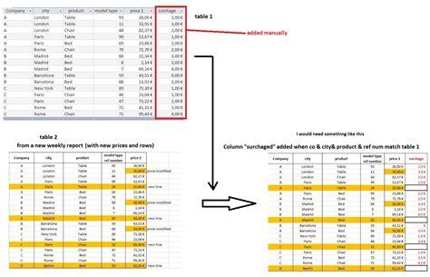 Compare Two Tables Sql Brokeasshome Com