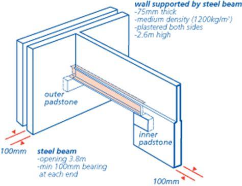 residential steel beam span table nhbc standards 2011