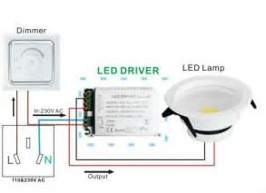 Selv Circuits - 0 10v pwm 1 channel 12v ul dimmable led strip light driver 110v led transformer for mr16 lamp