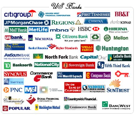 www american bank india list of foreign banks treasures