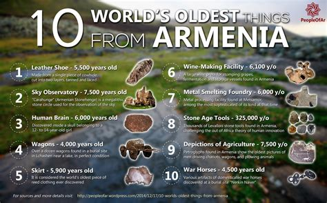 what is the oldest 10 world s oldest things from armenia peopleofar