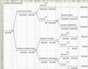 Decision Tree Template Excel by Decision Tree Excel Template Pictures To Pin On