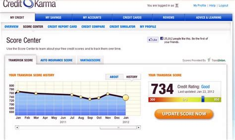 Credit Karma Verification Form No Ssn Credit Score Credit Reports Reporting Services Articles
