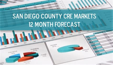 san diego county 12 month forecast office retail