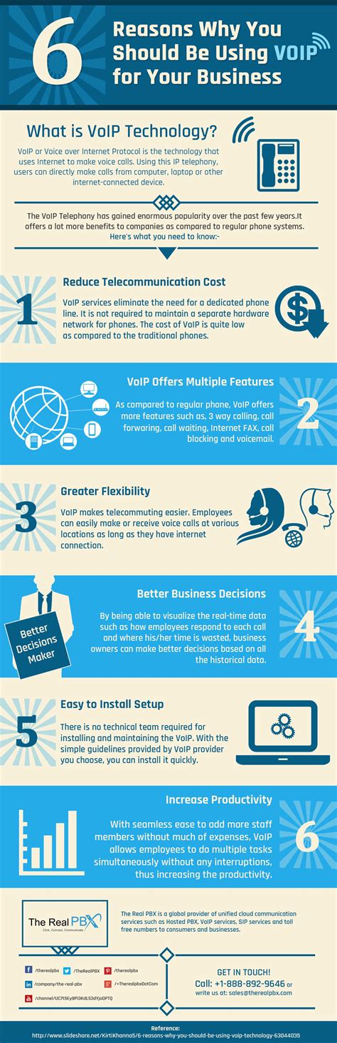 Why I Do This 6 Reasons by Infographic 6 Reasons Why You Should Be Using Voip