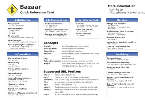 how to start card reference bazaar 2 8 0dev1 documentation