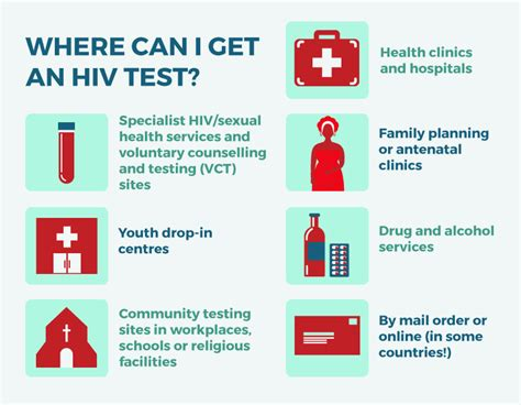 test hiv how do hiv tests work and what s involved avert