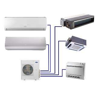 carrier infinity heat cost ductless