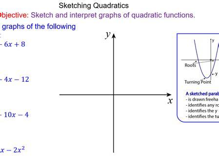 Drawing Quadratic Graphs by Mr Mathematics S Shop Teaching Resources Tes