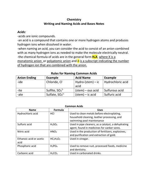 worksheet naming acids worksheet grass fedjp worksheet