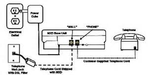 xfinity phone line wiring diagram