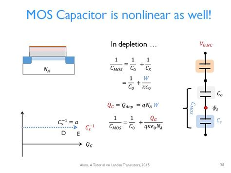 mos capacitor explained how does a mos capacitor work 28 images electrical characteristics of the mos capacitor