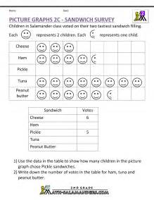 bar graphs 2nd grade