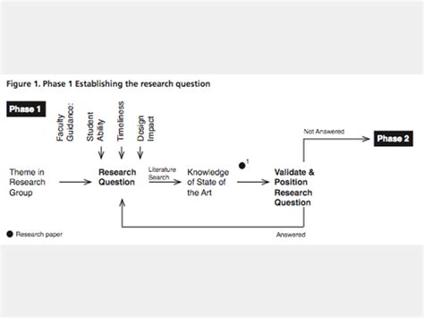 research design dissertation models of dissertation research in design iit institute