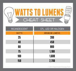 led light bulb wattage conversion lumens to watts chart search engine at search