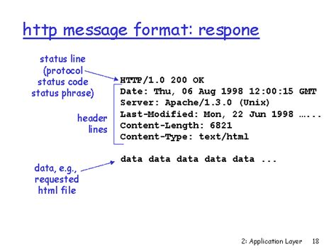 Format Message Html | http message format respone