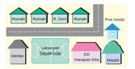 ips kelas 3 materi denah lingkungan rumah dan sekolah
