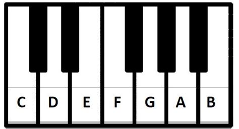 printable letters for piano keys 301 moved permanently