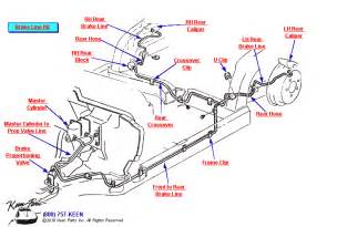 Brake Line Parts Diagram 1953 2017 Corvette Rear Brake Lines Parts Parts
