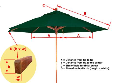 How To Measure For A Patio by Outdoor Umbrella Replacement Canopy Rainwear