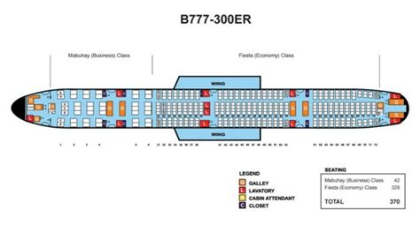 777 cabin layout etihad boeing 777 300er jet seating chart brokeasshome