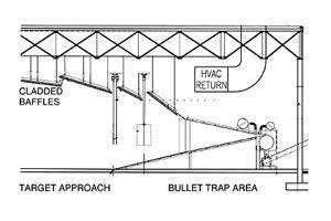 shooting range plans indoor shooting range drawings free target practice 2013 03 21 pm engineer