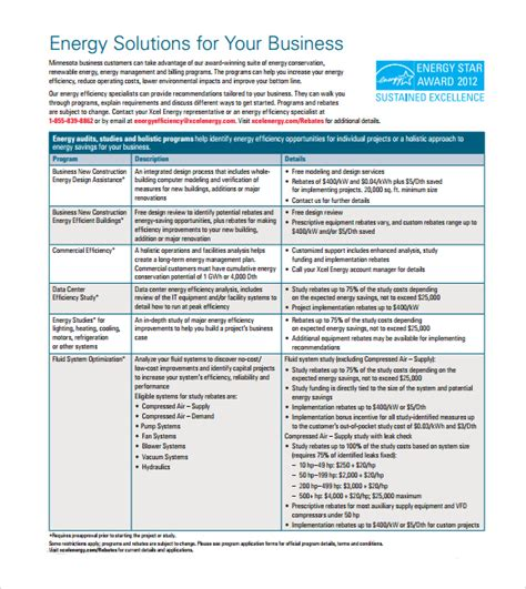 business summary template sle business summary 5 documents in pdf