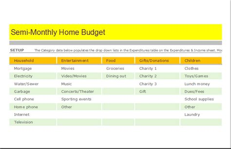 semi monthly budget template semi monthly home budget sheet for excel document hub