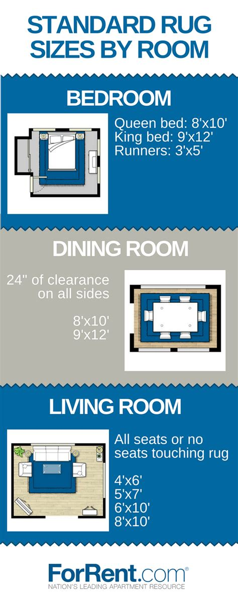 Standard Rug Size For Living Room - how to choose the right size rug for your room