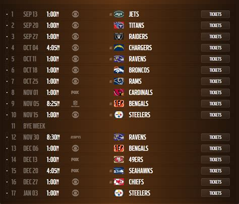 browns schedule