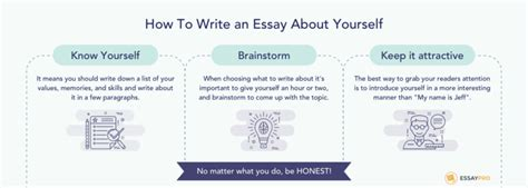 How To Write An Essay About Yourself by How To Write An Essay About Yourself Essaypro