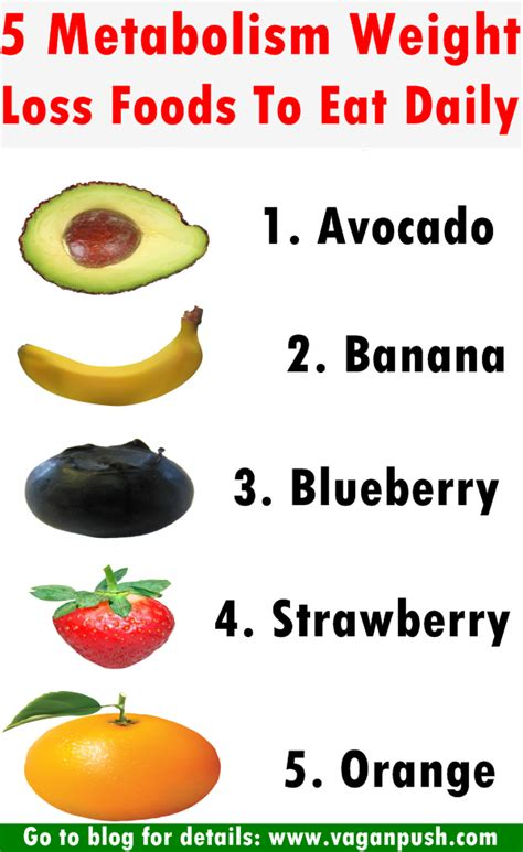 how to eat healthy lose weight newhairstylesformen2014 com 5 metabolism weight loss foods to eat daily pictures