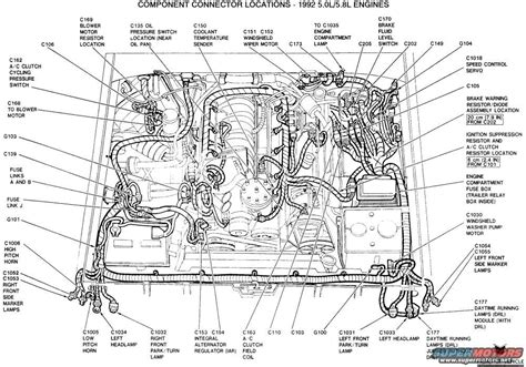ford truck parts diagrams 1994 ford f 150 5 0 engine diagram wiring diagram with