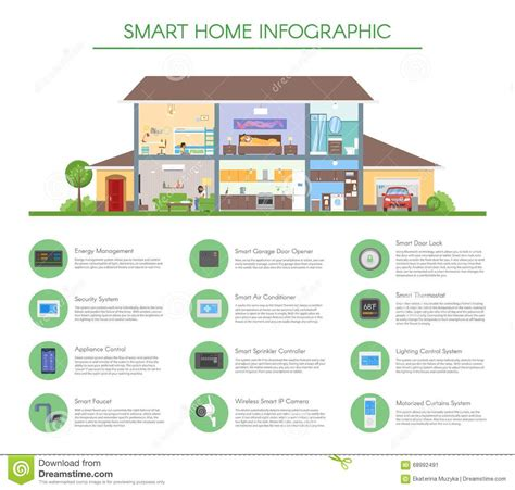 smart home automation technology infographics cartoon smart home infographic concept vector illustration