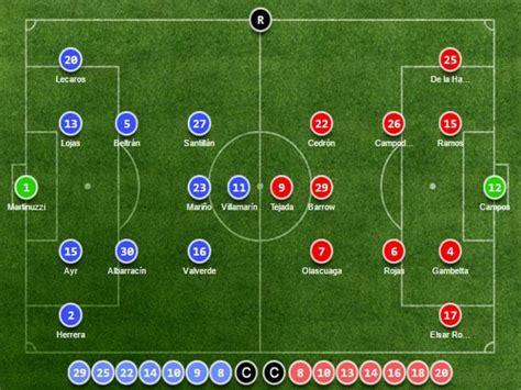 Resumen U Vs Aurich by Real Garcilaso Venci 243 3 2 A Juan Aurich Por El Torneo