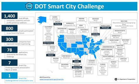 city challenge jersey city smart city challenge department of transportation