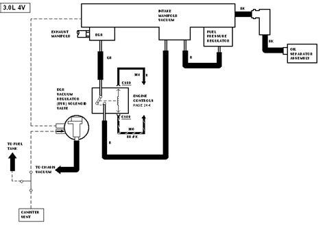 valve vacuum diagram 96 ford taurus 3 0 dohc vacume diagram pictures to pin on
