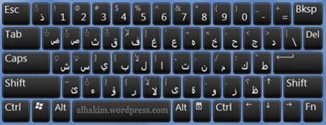 Bermain Kata Dan Gambar Pakai Ms Word 2007 1 cara menulis arab di microsoft word 2007 dan microsoft